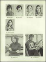 1973 Twiggs Academy Yearbook Page 76 & 77