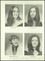 1973 Twiggs Academy Yearbook Page 80 & 81