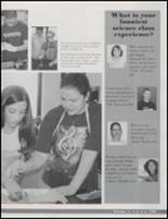 2006 Plainwell High School Yearbook Page 142 & 143