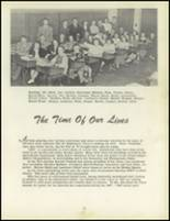 1948 Cincinnatus High School Yearbook Page 18 & 19