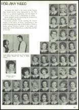1965 Victoria High School Yearbook Page 206 & 207