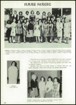 1965 Victoria High School Yearbook Page 248 & 249