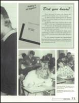 1988 Hillcrest High School Yearbook Page 74 & 75