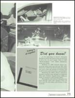 1988 Hillcrest High School Yearbook Page 78 & 79