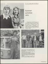 1974 Muscatine High School Yearbook Page 20 & 21