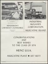1974 Muscatine High School Yearbook Page 216 & 217