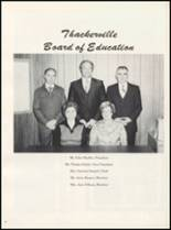 1981 Thackerville High School Yearbook Page 10 & 11