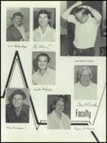 1981 West Covina High School Yearbook Page 264 & 265