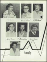 1981 West Covina High School Yearbook Page 272 & 273