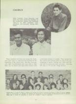 1953 Monterey High School Yearbook Page 40 & 41