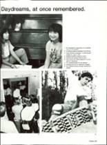 1985 Pensacola High School Yearbook Page 248 & 249