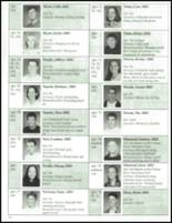 2000 Cottage Grove High School Yearbook Page 150 & 151