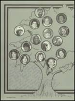 1982 Boone High School Yearbook Page 128 & 129