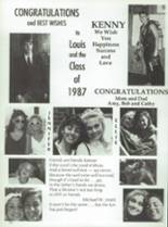 1987 Episcopal School of Dallas-Colgate Campus Yearbook Page 250 & 251