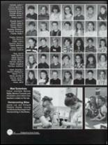 1995 Clyde High School Yearbook Page 20 & 21