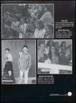 1995 Clyde High School Yearbook Page 24 & 25
