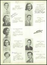 1954 Lebanon High School Yearbook Page 54 & 55