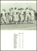 1974 Northampton High School Yearbook Page 142 & 143