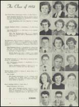 1952 Leavenworth High School Yearbook Page 28 & 29