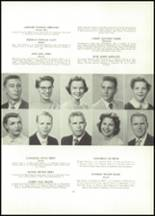 1954 East High School Yearbook Page 16 & 17