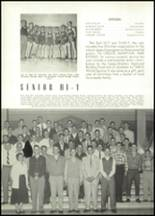 1954 East High School Yearbook Page 80 & 81