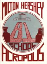 1981 Yearbook Milton Hershey School