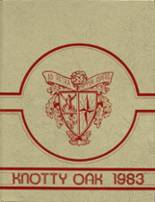 1983 Yearbook Coventry High School