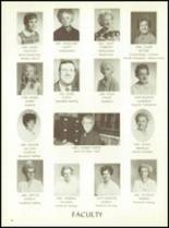 1971 Fanning Trade High School Yearbook Page 10 & 11