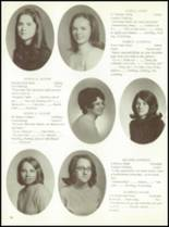 1971 Fanning Trade High School Yearbook Page 20 & 21