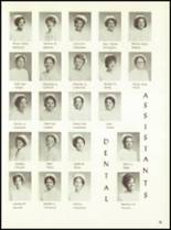 1971 Fanning Trade High School Yearbook Page 28 & 29