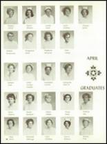 1971 Fanning Trade High School Yearbook Page 32 & 33