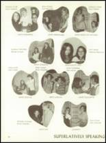 1971 Fanning Trade High School Yearbook Page 38 & 39