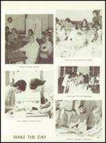 1971 Fanning Trade High School Yearbook Page 52 & 53