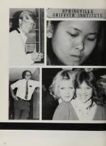 1986 Griffith Institute High School Yearbook Page 48 & 49