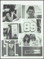 1989 Iberia High School Yearbook Page 18 & 19