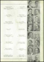 1937 Bay City Central High School Yearbook Page 18 & 19