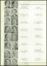 1937 Bay City Central High School Yearbook Page 20 & 21