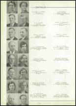 1937 Bay City Central High School Yearbook Page 22 & 23