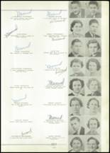 1937 Bay City Central High School Yearbook Page 28 & 29