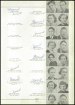 1937 Bay City Central High School Yearbook Page 30 & 31
