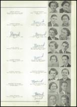 1937 Bay City Central High School Yearbook Page 48 & 49