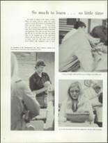 1971 La Porte High School Yearbook Page 10 & 11