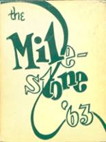 1963 Yearbook Milford Mill High School/Academy