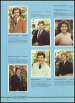1983 Thayer Academy Yearbook Page 42 & 43