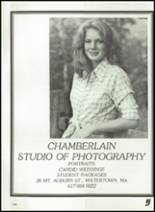1983 Thayer Academy Yearbook Page 148 & 149