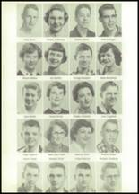 1955 Grundy Center High School Yearbook Page 30 & 31