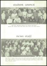 1955 Grundy Center High School Yearbook Page 34 & 35