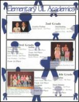 2008 Eula High School Yearbook Page 144 & 145