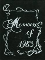 1983 Yearbook Ravena-Coeymans-Selkirk High School