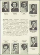 1951 Pleasantville High School Yearbook Page 46 & 47